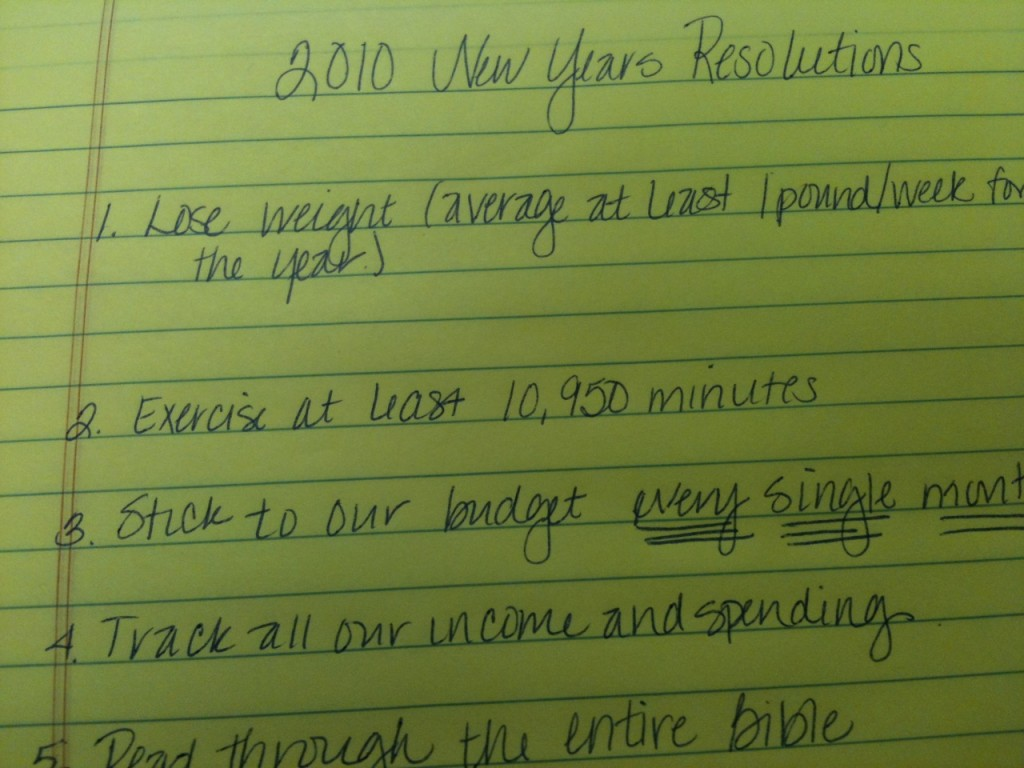 2010 Resolutions Recap