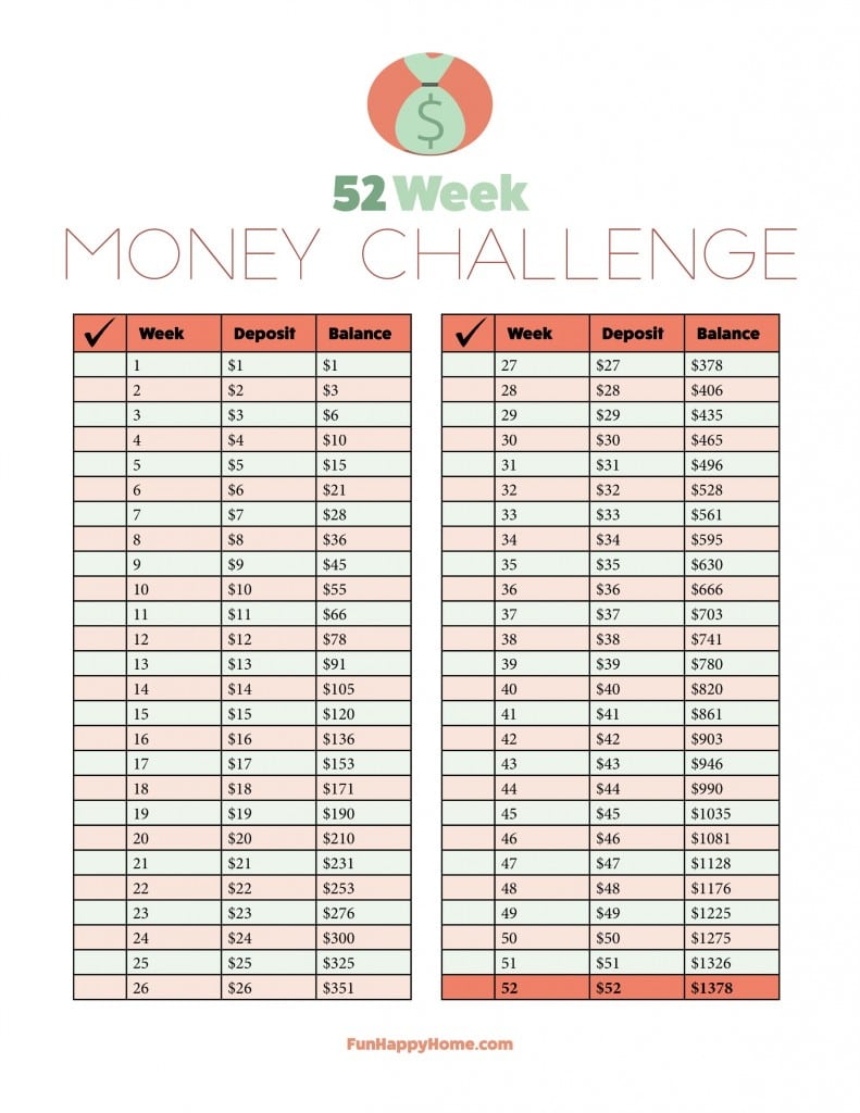 52 Week Savings Challenge from FunHappyHome.com