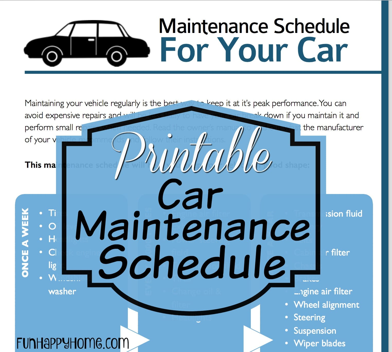 Car maintenance schedules a printable car maintenance checklist - Reasons always schedule regular home inspection ...